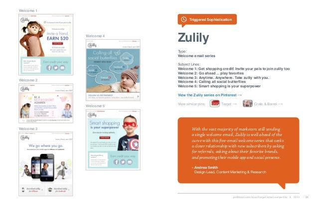 Example of Zulily email campaign