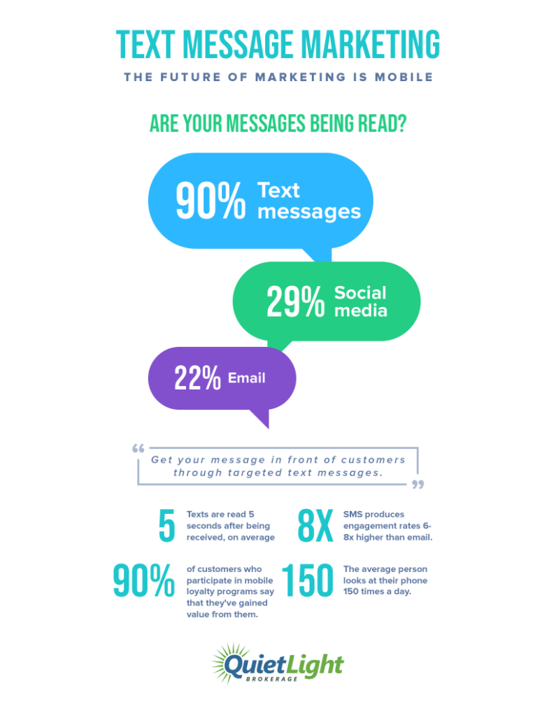 Infographic: the future of marketing is mobile - statistics on mobile usage and how it can impact engaement