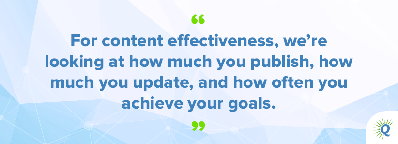 """Quote from the podcast: """"For content effectiveness, we're looking at how much you publish, how much you update, and how often you achieve your goals."""""""