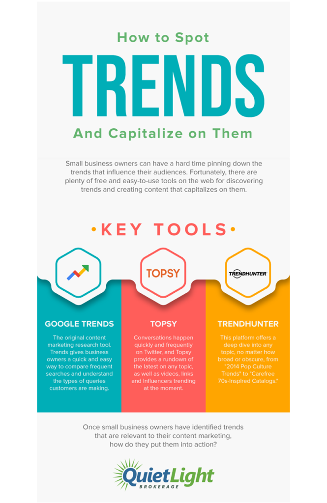 Infographic: How to spot trends and capitalize them